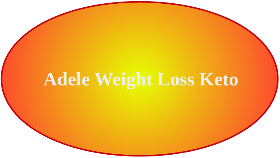Adele Weight Loss Keto Pills Reviews Benefits